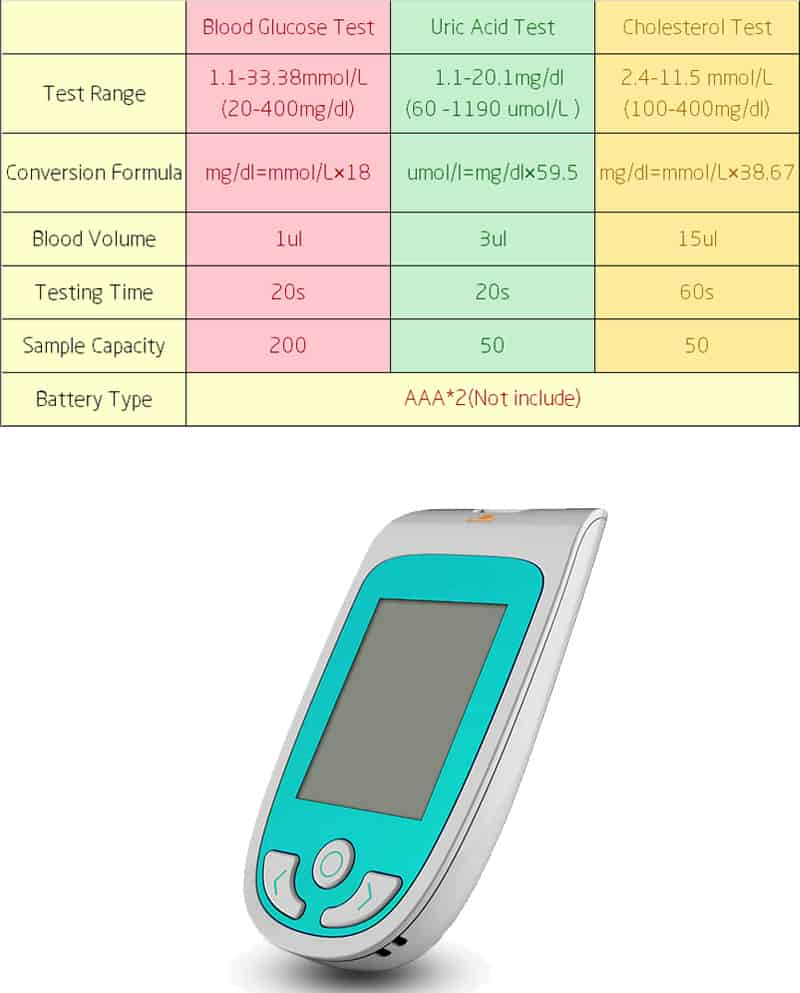 3in1 Multi-Function Cholesterol&Uric acid& blood glucose meter Monitoring system Diabetes Gout Device with Test Strips &Lancets
