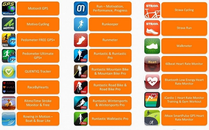 Heart rate monitor chest strap stCeinture cardio Bluetooth Smart Cardio Moniteur de Frequence Cardiaque pour iPhone et Android