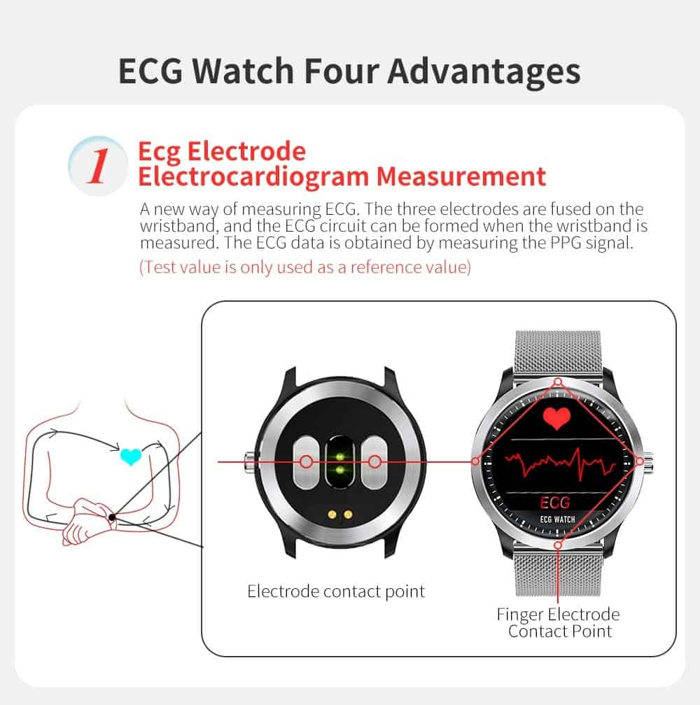 RUNDOING N58 ECG PPG smart watch with electrocardiograph ecg display,holter ecg heart rate monitor blood pressure smartwatch